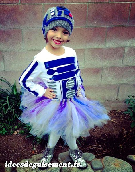 Costume of R2D2 - Letter R