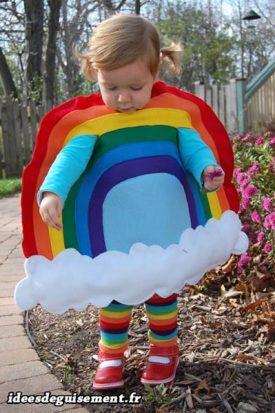 Costume of Rainbow